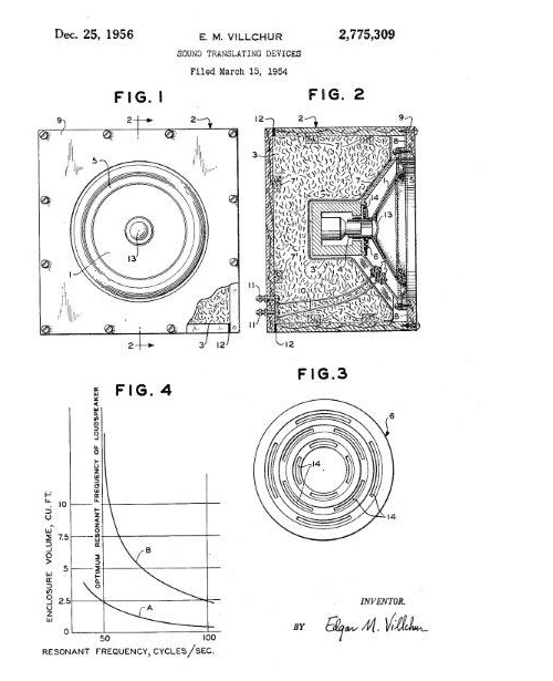 Drawing from Edgar Villchur's 1954 patent of the acoustic suspension loudspeaker.